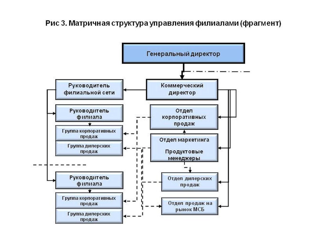стратегии формирования здорового образа жизни населения