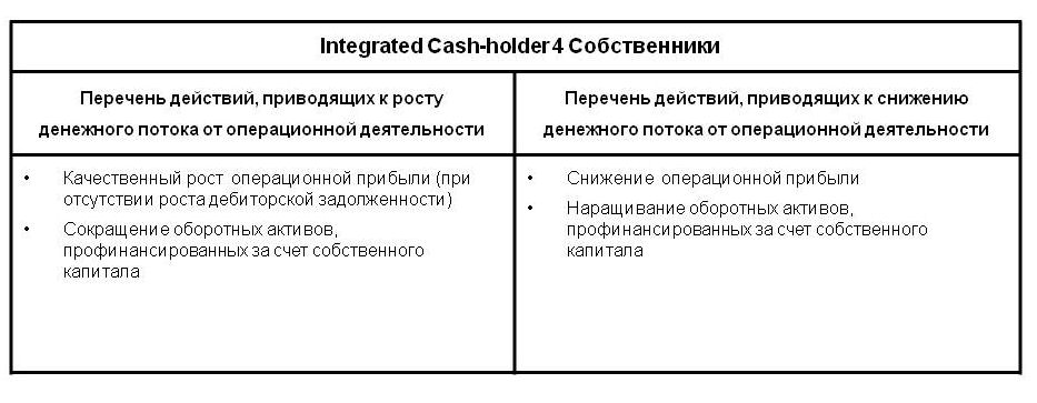 Должностная Инструкция Управляющего Бизнес Центра