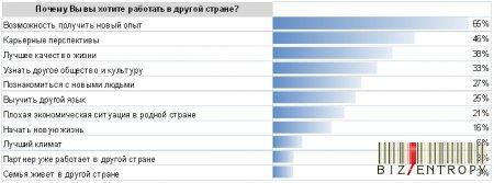 Зачем иностранцы рвутся в Россию?